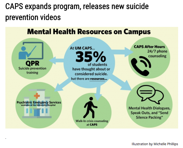 Michigan Daily Features CAPS Suicide Prevention  5439474676d